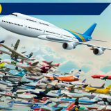 ТОП авиакомпаний с самыми дешёвыми билетами