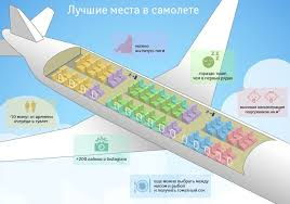 Какие места в салоне самолета самые удобные, и где спрятана секретная кнопка
