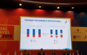 Исследование: 32% представителей турбизнеса негативно оценивают состояние отрасли
